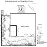 wawer-projekt